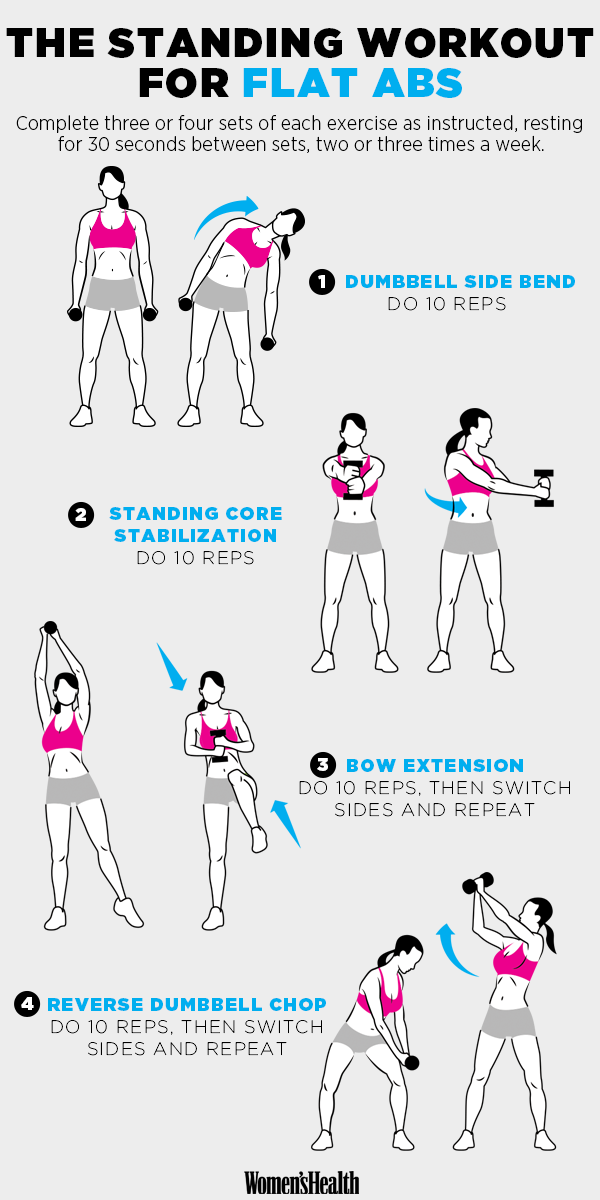 There Are A Number Toning Exercises That Can Help Tighten Skin On Your Belly After Significant Weight Loss Extra Loose Is Common Losing